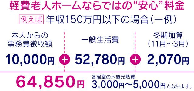 月額6万円台も 一時金・入居金不要「低料金で安心な生活を」 横浜市の軽費老人ホーム
