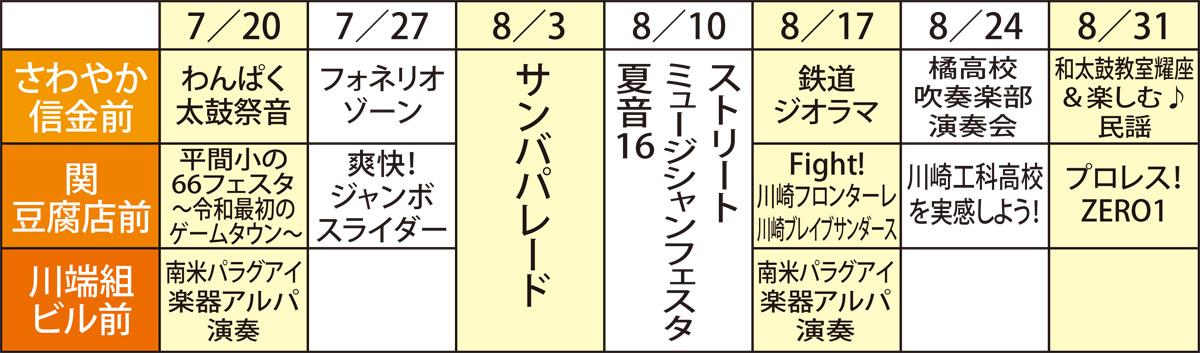 【2019年版7/25更新】川崎市中原区内各地で夏祭り、これから本番!