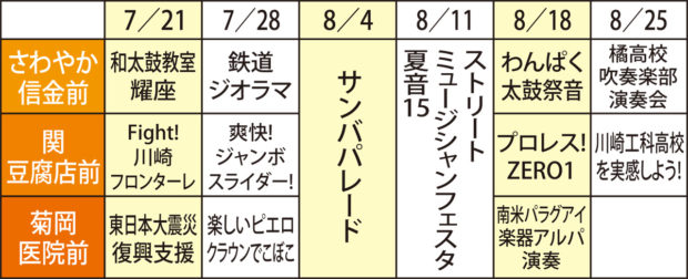 川崎市中原区内各地で夏祭り、これから本番【7月・8月】秋祭りもチェック!【9月】(7月25日更新)
