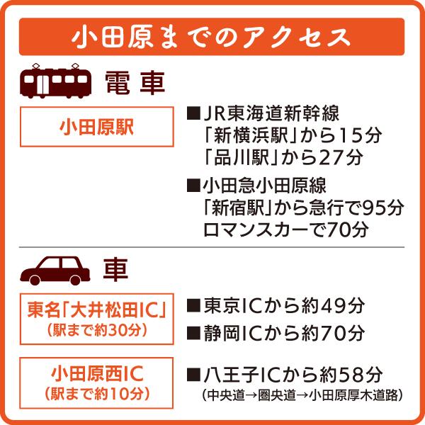 小田原テスト
