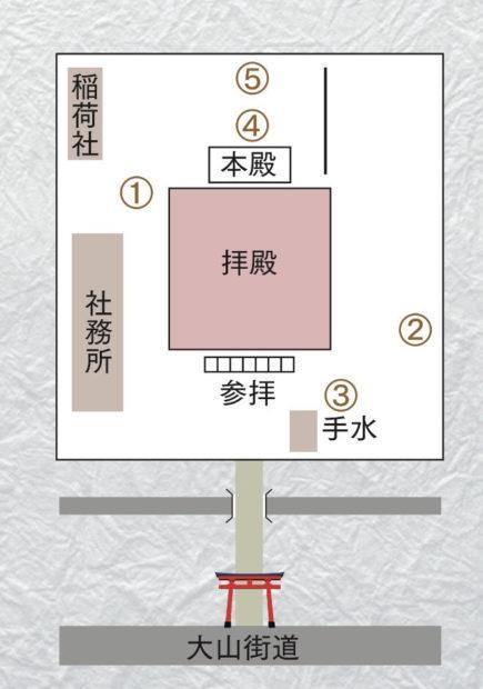 家族そろって溝口神社で子どもの成長を祝う七五三【川崎市高津区】