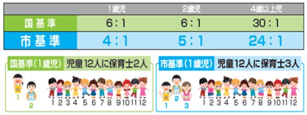 横浜市内の保育施設で働きませんか?メリット多数の「就労促進キャンペーン」3月31日まで