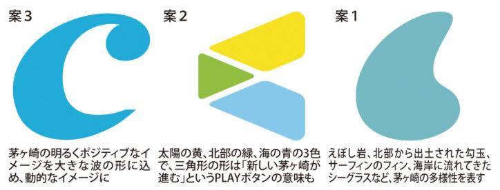 茅ヶ崎ブランドシンボルマーク(仮称)に投票しよう!