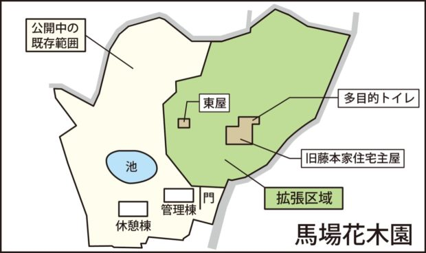 馬場花木園に新エリア誕生 古民家「旧藤本家住宅及び東屋」など1.6倍に拡張