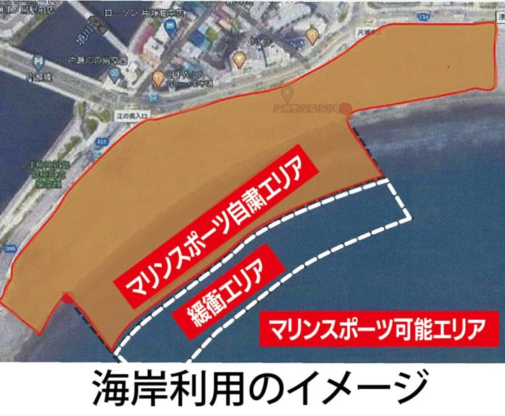 海水浴場中止で独自ルール『オール藤沢』で安全確保【期間2020年7月18日~8月31日】