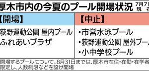 厚木市営プール「対策が困難」開場中止に【7月13日更新】荻野公園屋内プールも