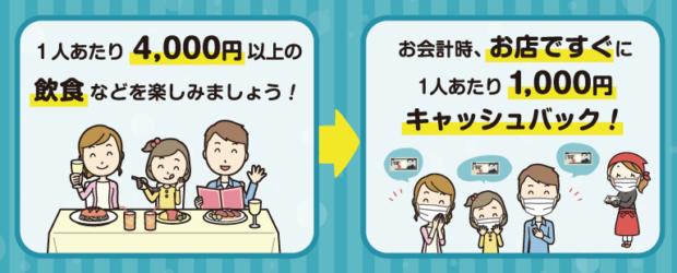 居酒屋「笑食  えむ」:秦野で1,000円キャッシュバックキャンペーン