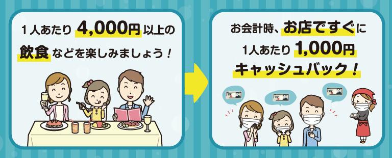 日本料理 ふぐかに料理「万八十(まんやそ)」:秦野で1,000円キャッシュバックキャンペーン